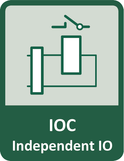 IOC Independent power control on WiFi connection in power sockets NETIO