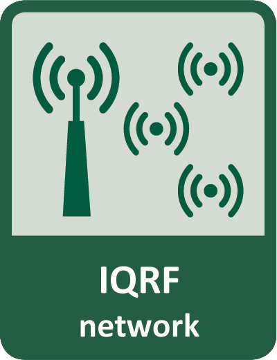 IQRF is wireless LPWAN managed by IQRF Alliance