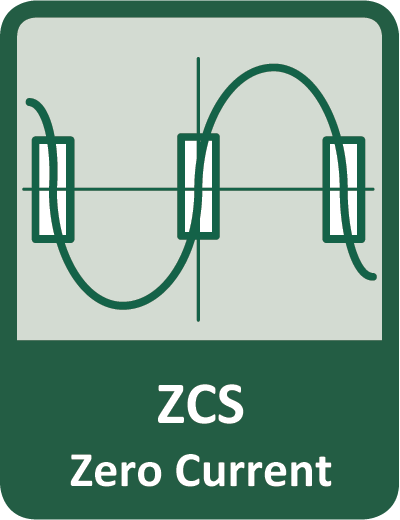 An important feature of NETIO PowerPDU 4C is ZCS (Zero Current Switching).