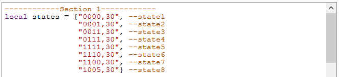 Example: All outputs are switched on and off one by one, each state lasts 30 seconds