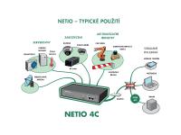 NETIO 4C obsahuje ethernet switch, 2x LAN a seriový port