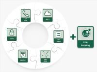 NETIO smart power sockets support M2M API such as MQTT, Modbus, Telnet, ..