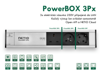 NETIO PowerBOX 3Px chytra zasuvka integrovatelna pomoci otevreneho API