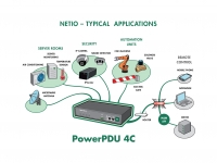NETIO PowerPDU with 4x IEC-320 each output measured (A, V, W, kWh, ...)