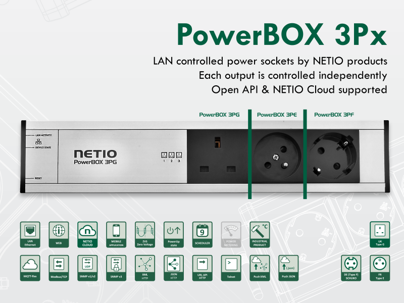 NETIO PowerBOX 3Px is a professional electrical socket device with 3 outputs and LAN connectivity