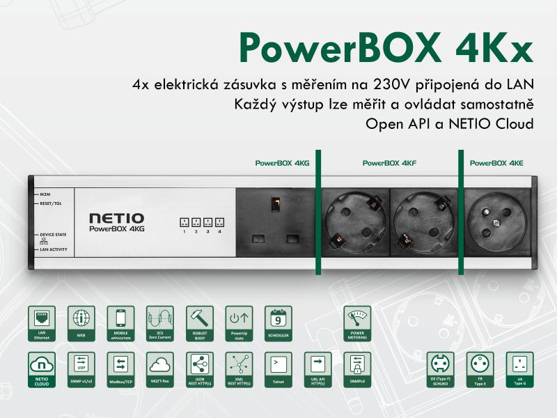 Chytrá prodlužovačka 230V ovládaná po LAN síti s měřením energie