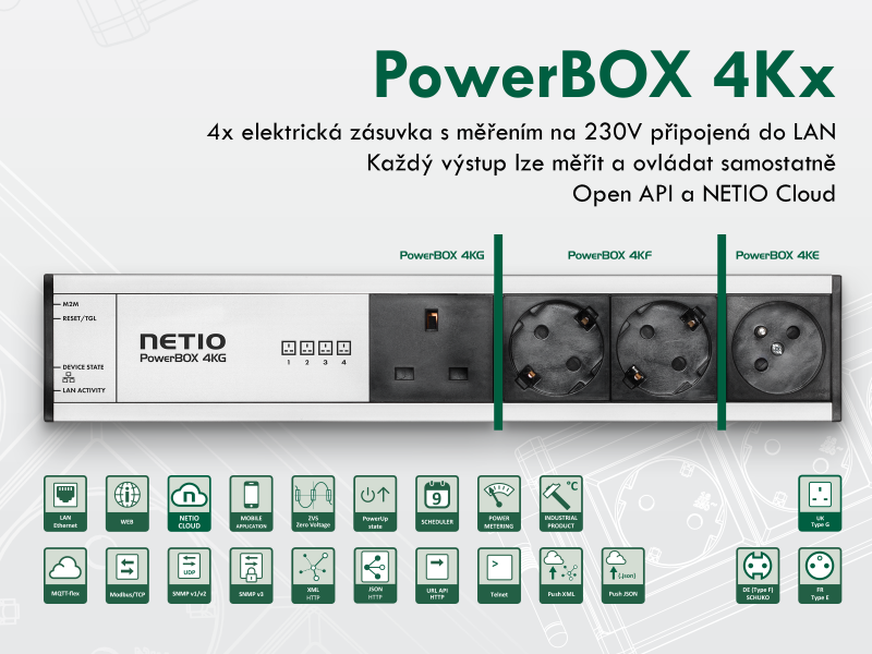 NETIO PowerBOX 4Kx je LAN IP chytrá prodlužovačka s elektrickým měřením