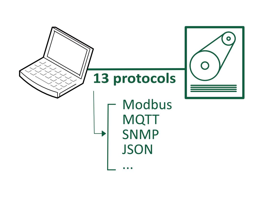 13 protocols