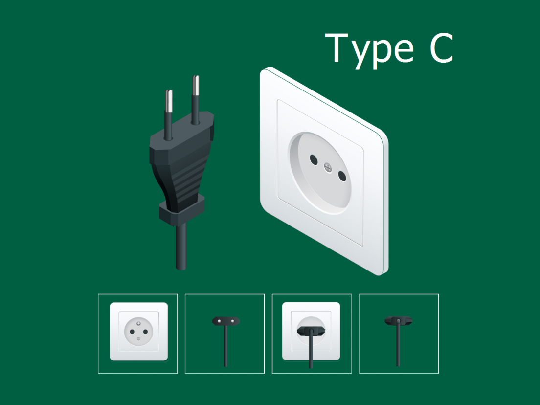 European universal electrical plug type C