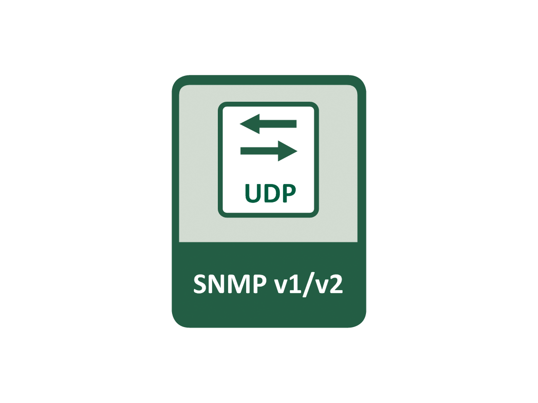 (Simple Network Management Protocol) is a protocol for the monitoring and management of networks and services