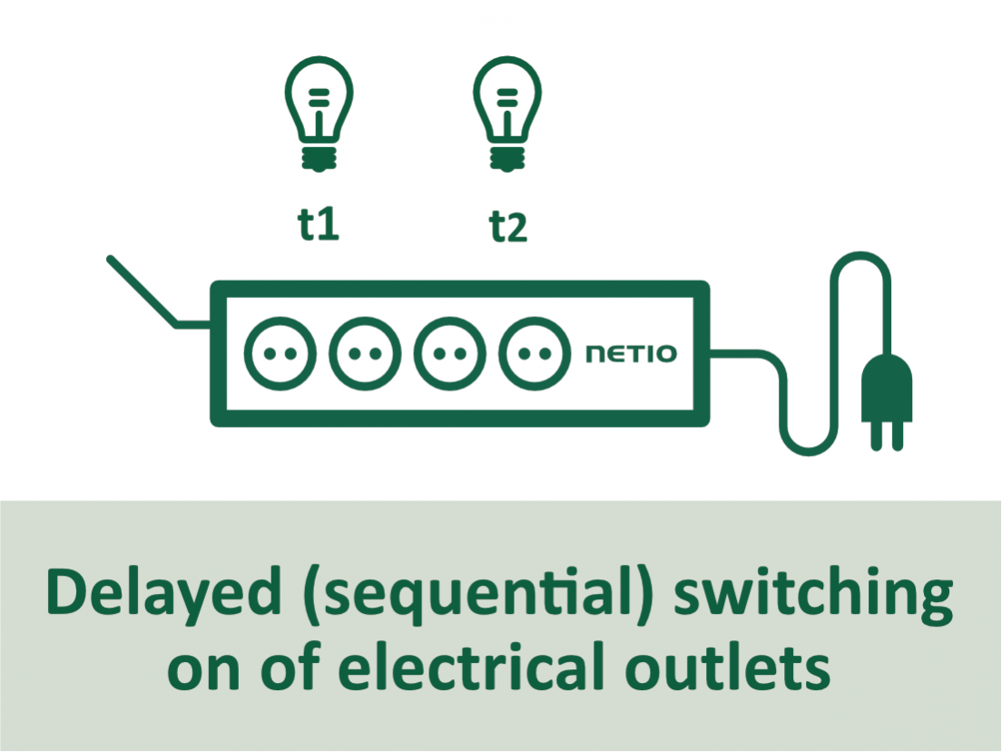 Delayed switching on of electrical outlets