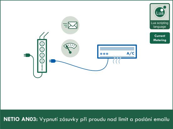 AN03: Vypnutí zásuvky při proudu nad limit a posílání emailu