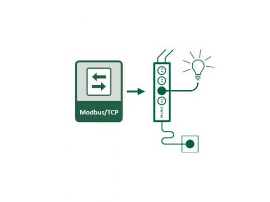 New M2M API Modbus/TCP in NETIO power sockets