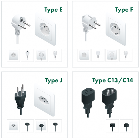 European types of power sockets and outlets