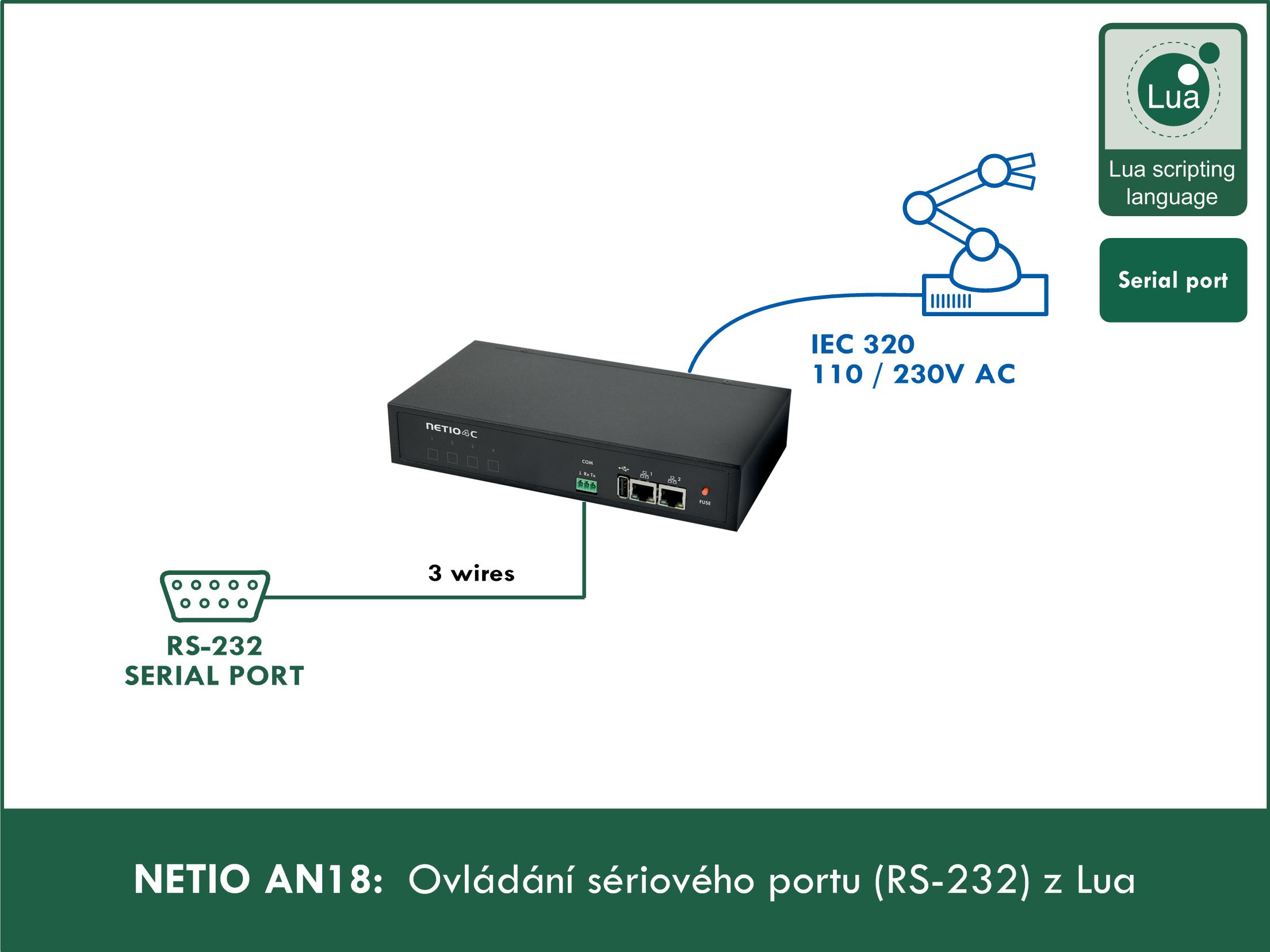 Ovládání sériového portu (RS-232) chytrých zásuvek NETIO pomocí Lua programovacího jazyka