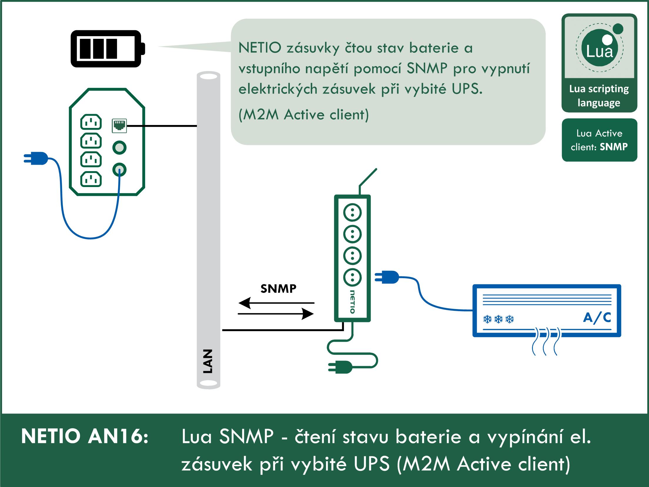 Lua SNMP - čtení stavu baterie a vypínání elektrických zásuvek při UPS < 50% (Lua Active client)