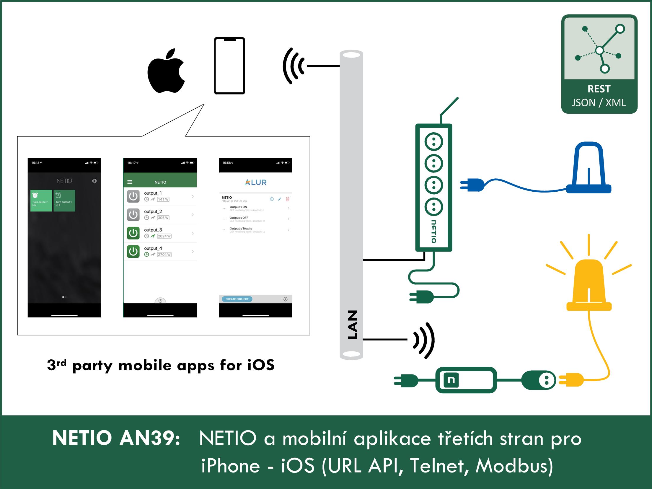 AN39-Mobilni-aplikace-IOs-ovladajici-NETIO-chytre-zasuvky