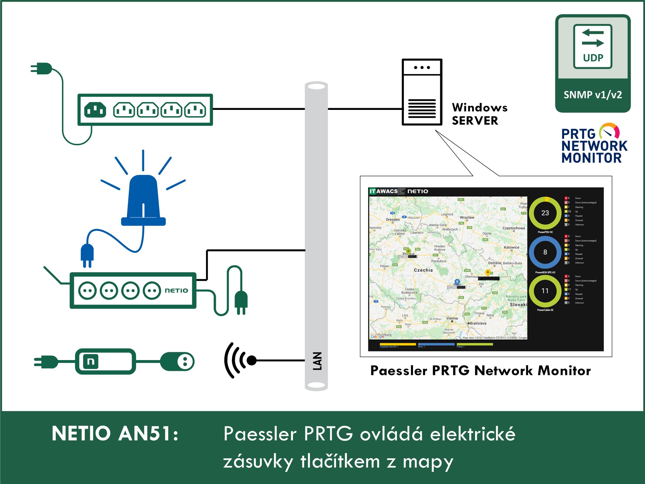 Paessler PRTG ovládá elektrické zásuvky tlačítkem z mapy