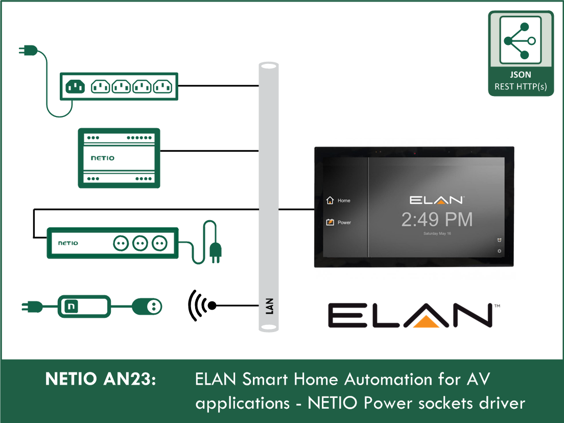 AN23 ELAN Smart Home Automation for AV applications - NETIO Power sockets driver